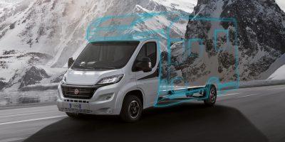 Fiat Ducato miglior base per i camper 2020