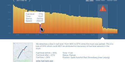 FleetBoard Truck Guard: la soluzione contro i furti di carburante